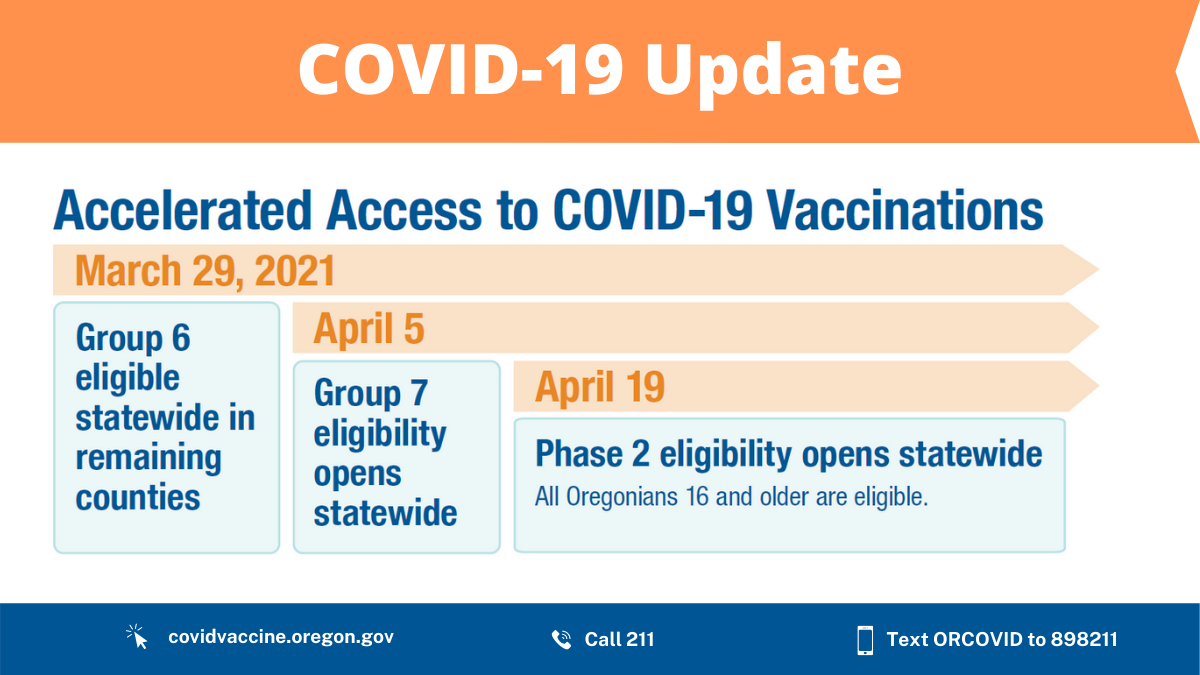 All Oregonians age 16 and older eligible to receive COVID-19 vaccine starting April 19