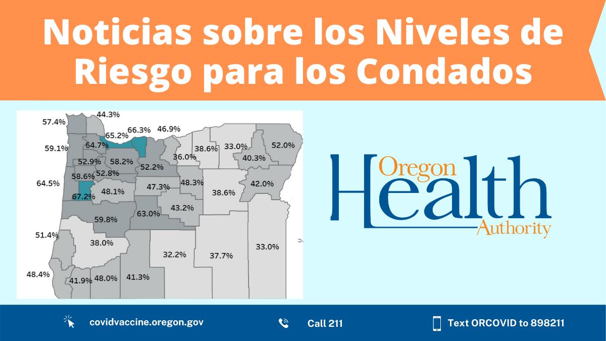 Cinco condados de Oregon se cambian a Riesgo Bajo a partir del 21 de mayo