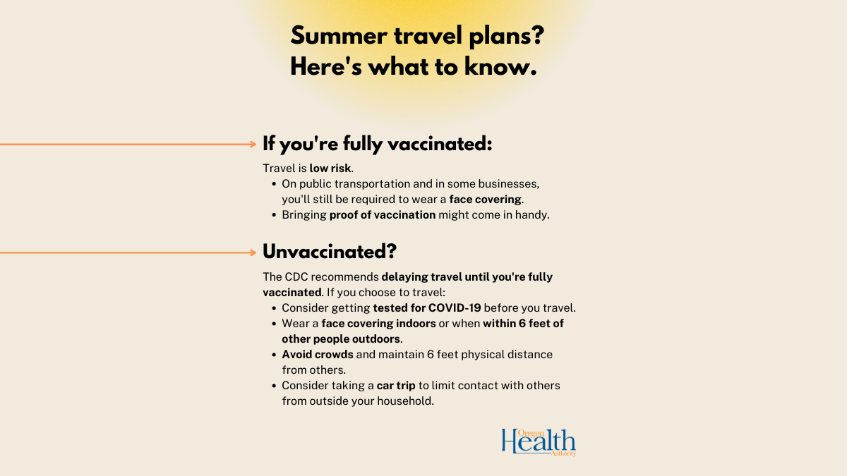 Summer travel plans? Consider the risk