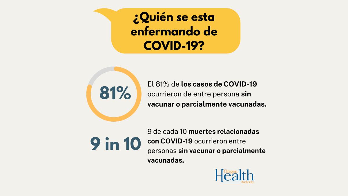 Los nuevos datos nos proporcionan más pruebas sobre la eficacia de las vacunas contra el COVID-19