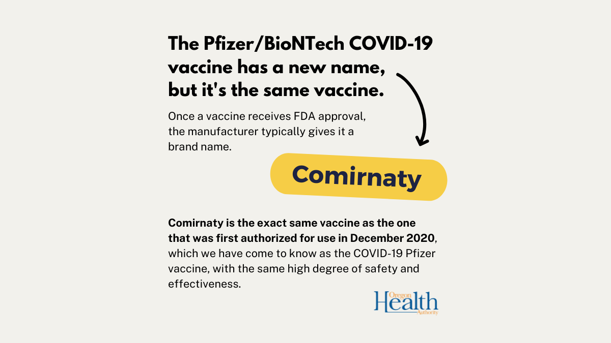 Pfizer-BioNTech COVID-19 vaccine changed its name to Comirnaty, but it's the exact same vaccine