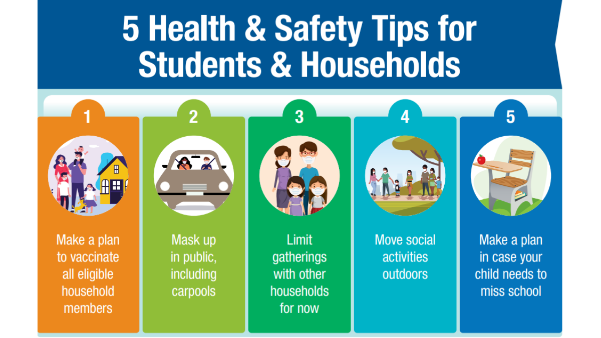 Governor Brown, ODE and OHA leadership urge health and safety precautions this school year