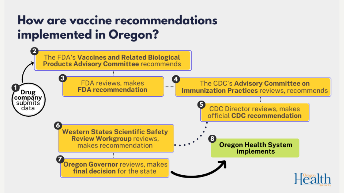 Federal Moderna, Johnson & Johnson booster dose recommendations under review