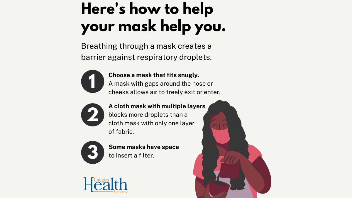 Why snug fitting, multi-layered masks are the most effective